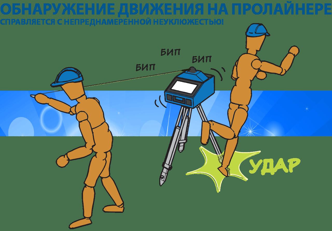 Prodim Proliner - ОБНАРУЖЕНИЕ ДВИЖЕНИЯ НА ПРОЛАЙНЕРЕ